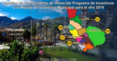 ranking-mef-con-5-municipalidades-patacinas