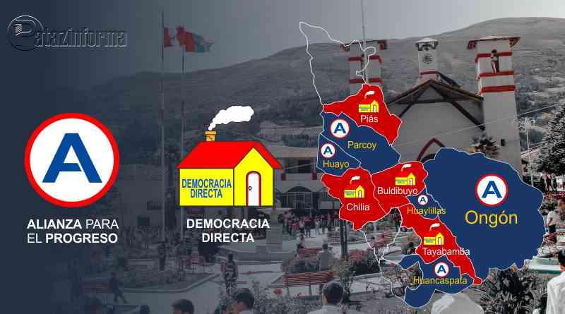 TAYABAMBA   APP ganó en 05 y Democracia Directa en 04 distritos patacinos