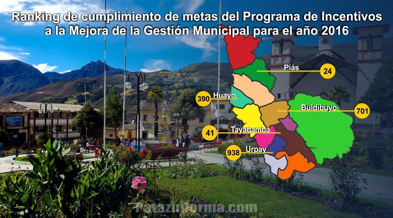 5 Municipalidades patacinas dentro de ranking de cumplimiento de metas