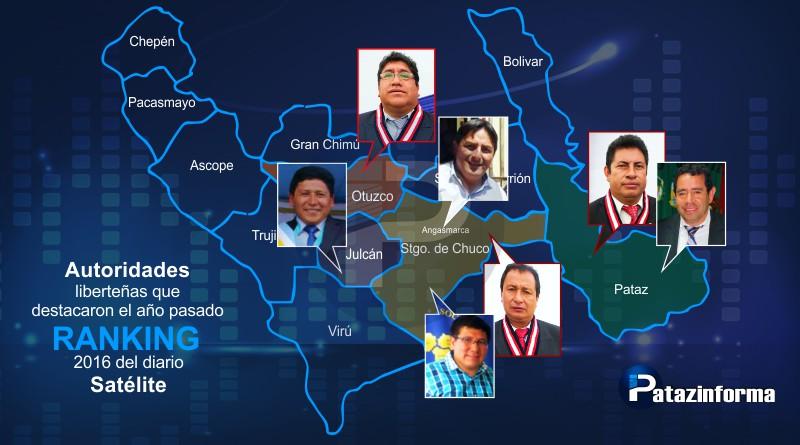 Autoridades del ande liberteño en el Ranking de personajes destacados