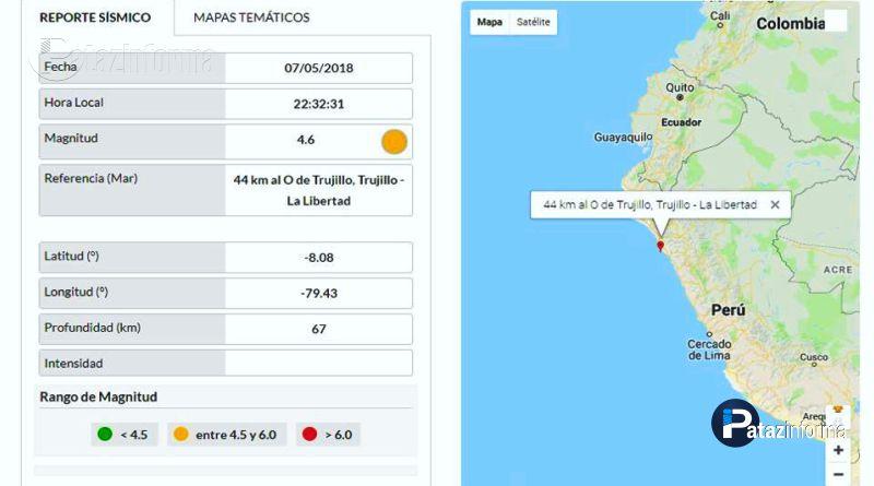 LA LIBERTAD | Nuevo sismo de 4.6 remeció Trujillo y otras provincias