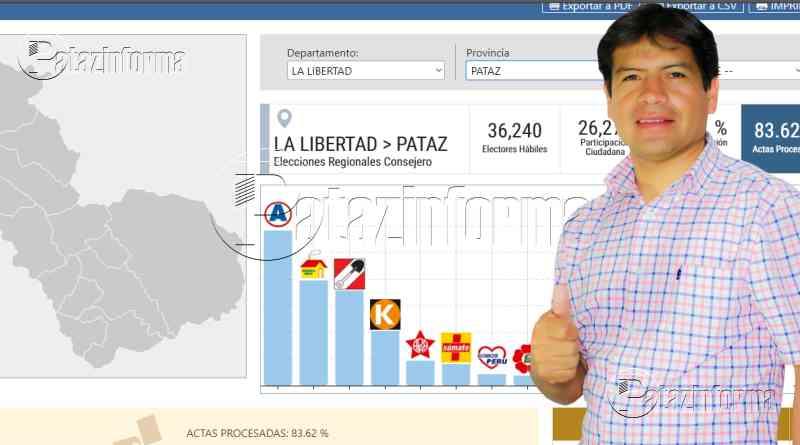 TAYABAMBA | Luis Rodríguez virtual consejero regional por provincia de Pataz