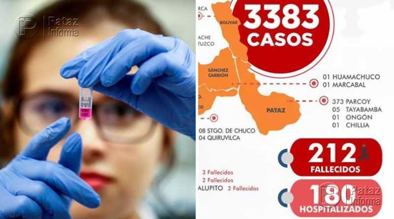 Aumentan a 380 casos positivos por Covid-19 en la provincia de Pataz