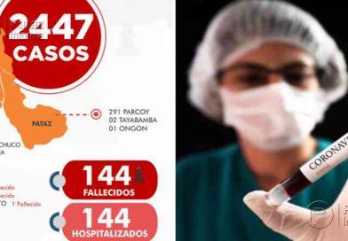 Aumentan a 294 casos positivos por Covid-19 en la provincia de Pataz