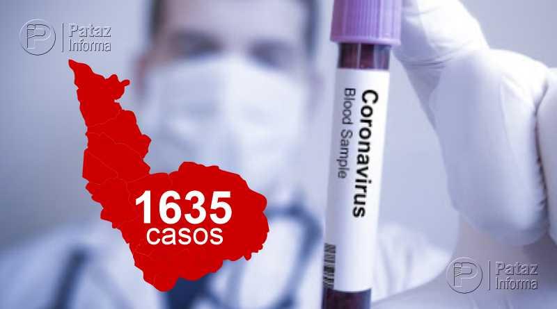 Provincia de Pataz supera los 1600 casos positivos por COVID-19